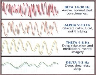 4hz Theta Healing Audio